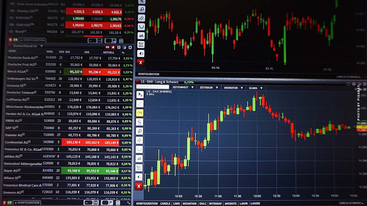 Kapitalanlage Fonds: Zeitgebundener Index Kauf